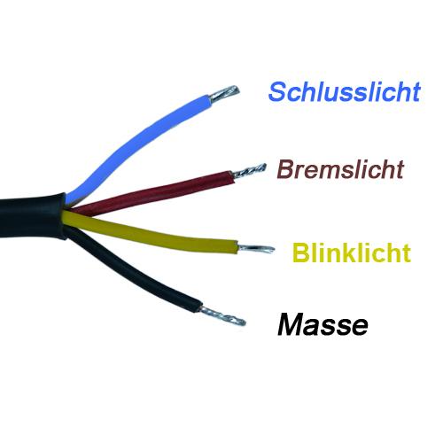 Fein 4 Kabel Anhänger Kabelkonverter Galerie - Die Besten ...